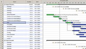 What Does A Gantt Chart Show. Learn How To Make A Gantt Chart In ...