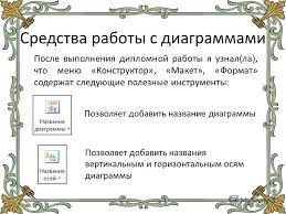 Презентация на тему Технология применения диаграмм Автор ФИО  14 Средства