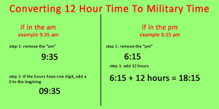 24 Hour Military Time Conversion Chart 58 Credible Military Tine