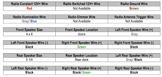 new radio need help with hooking up amp newbeetle forums vw radio wiring diagram at Head Unit Wiring Diagram Vw Golf