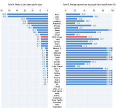 World Maternity Leave Chart Which Countries Offer The Most Paternity Leave World