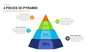 4 Pieces 3d Pyramid Powerpoint And Keynote Template 3d