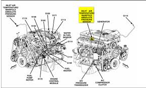 cat 3126 head diagram wiring diagram for you • isx turbo boost sensor location engine diagram and 3126 cat diesel cat 3126 not starting