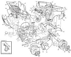 jeep cherokee fuse box diagram on jeep images free download 1995 Jeep Cherokee Fuse Box Diagram jeep cherokee fuse box diagram 17 jeep cherokee fuel tank diagram 2014 jeep cherokee fuse box diagram 1995 jeep cherokee fuse box diagram horn
