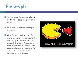 One Fourth Pie Chart Graphing Data S Carbajal Grade 8 What Youll Learn Today