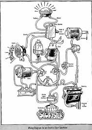 chopcult simple 79 ironhead wiring diagram simple 79 ironhead wiring diagram i have a pretty good idea but not sure if its correct