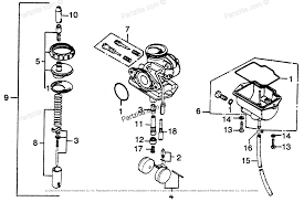 Dyna 2000 wiring diagram 96 dyna wiring diagram at freeautoresponder co