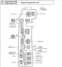 starter relay and fuse where is the starter relay and fuse 2008 toyota matrix fuse box diagram at 2006 Toyota Matrix Fuse Box Location