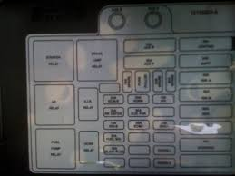 1996 gmc sierra fuse box 1996 wiring diagrams