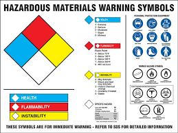 Hazardous Materials Labeling Chart Hazardous Material Markings Bestfxtradingplatform Com
