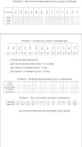 Диплом АХД и планир е ресурсов на год ю программу ДРСУ купить  2 КРАТКАЯ ЭКОНОМИЧЕСКАЯ ХАРАКТЕРИСТИКА ОАО ТАТАРСКОЕ ДРСУ НОВОСИБИРСКОЙ ОБЛАСТИ20 2 1 Характеристика ОАО ТатарскоЕ ДРСУ Новосибирской области20