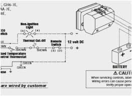 atwood rv furnace wiring diagram admirably atwood rv furnace wiring atwood rv furnace wiring diagram awesome atwood water heater wiring diagram efcaviation atwood of atwood rv