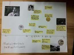 Sample Biography Timeline Biography Timeline Project Social Studies Pinterest Timeline 20