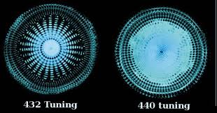 432 Hz Frequency Chart Sound Frequencies In Music Heal Our Bodies And Minds Japan