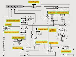 wiring diagram for starter generator the wiring diagram starter generator wiring diagram nodasystech wiring diagram