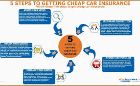 Car Insurance Companies Quotes Fascinating Auto Insurance Companies Online Quotes Mr Quotes