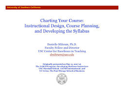 Course Planning And Syllabus Design Charting Your Course Instructional Design Course Pages