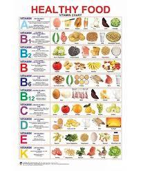 Food Chart For Kids Healthy Food Vitamin Chart English