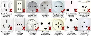 electrical plug outlet and voltage information for switzerland electrical outlets found in switzerland the swiss confederation