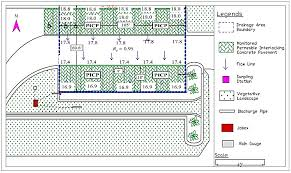 Parking Lot Stormwater Design Water Free Full Text A Comparison Of Three Types Of