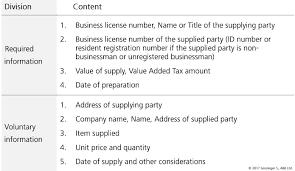 Korean E Tax Invoices Publications Abk Ltd Publications Abk