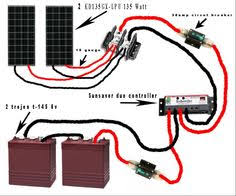 rv dc volt circuit breaker wiring diagram power system on an Rv Solar System Wiring Diagram rv dc volt circuit breaker wiring diagram thread solar diagram wiring diagram for rv solar system