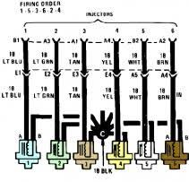 95 jeep cherokee fuel injector wiring diagram wiring diagrams long jeep fuel injector wiring wiring diagram fascinating 95 jeep cherokee fuel injector wiring diagram