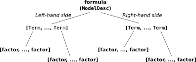 How Formulas Work Patsy 0 5 1 Dev Documentation