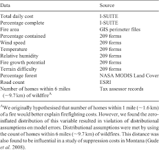 nasa form 1018 csiro publishing international journal of wildland fire