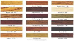 Wattyl Stain Colour Chart Nz Floor Finishes Wattyl Floor Finishes