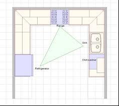 Online Kitchen Cabinet Planner Kitchen Kitchen Cabinets Planner Kitchen Cabinet Design Planner