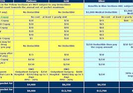 Dental Insurance Quotes Impressive Affordable Health Insurance Quotes Anthem Blue Cross Individual