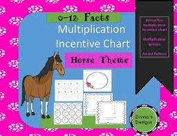 Multiplication Facts Quizzes Incentive Chart Award Buttons