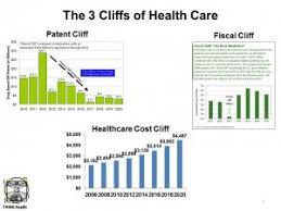 Pharma Patent Cliff Chart Healthpopuli Com