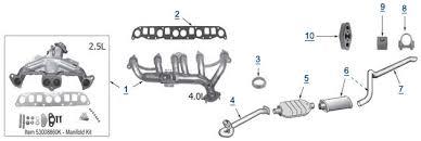 xj cherokee replacement exhaust 4 wheel parts grand am exhaust diagram at Grand Am Exhaust Diagram
