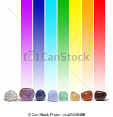 Chakra Healing Crystals Chart