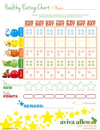 Aviva Allen Kids Healthy Eating Chart 2013 In 2019 Food