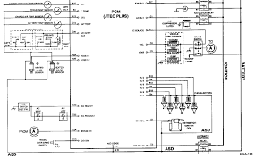 1996 dodge dakota wiring diagram 1997 dodge dakota wiring schematic 1997 image dodge dakota wiring diagrams pin outs locations brianesser com
