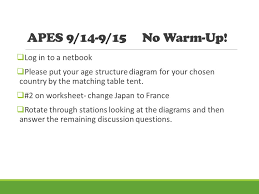apes 9 14 9 15 no warm up log in to a netbook