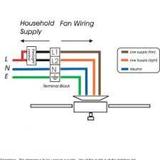 fluorescent ballast wiring schematic wiring diagram fluorescent ballast wiring schematic wiring diagram sheets detail fluorescent emergency ballast wiring diagram