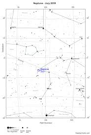 July 2018 Star Chart The Planets This Month July 2018 Freestarcharts Com