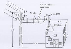 electric supply system a c electrical engineering assignment 9