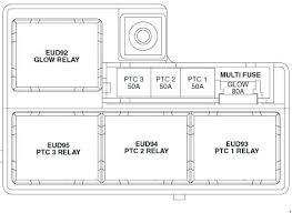 2011 kia rio fuse diagram box jaguar electrical wiring house o full size of 2011 kia rio fuse box diagram on forte data wiring diagrams o 2