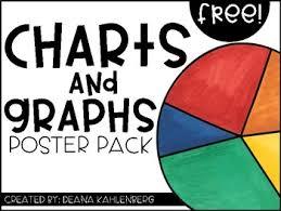 Free Charts And Graphs Charts Graphs Poster Pack