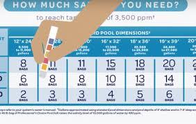 Pool Salt Chart Morton Pool Salt Morton Salt
