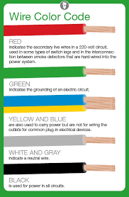 best ideas about electrical wiring colours wire 17 best ideas about electrical wiring colours wire spool tables primitive living room and color codes