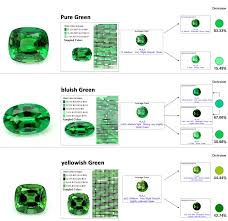 Pin By Keli Goss Campbell On Gems Minerals Gems Gems