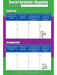 socialthinking  social behavior mapping connecting behavior