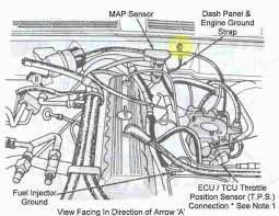 jeep cherokee engine diagram jeep wiring diagrams 1998 jeep cherokee wiring diagrams pdf wiring diagram
