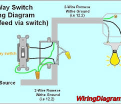 typical light switch wiring diagram efcaviation com how to wire a single pole switch with 3 wires at Typical Light Switch Wiring Diagram
